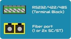 Control data fiber system icon-02