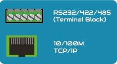 Control data fiber system icon-05