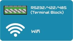 Control data fiber system icon-10