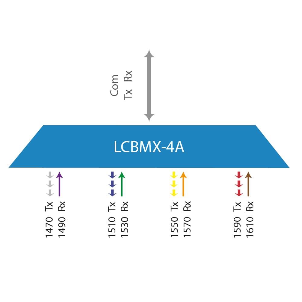 LCBMX-4AB-icon1-01
