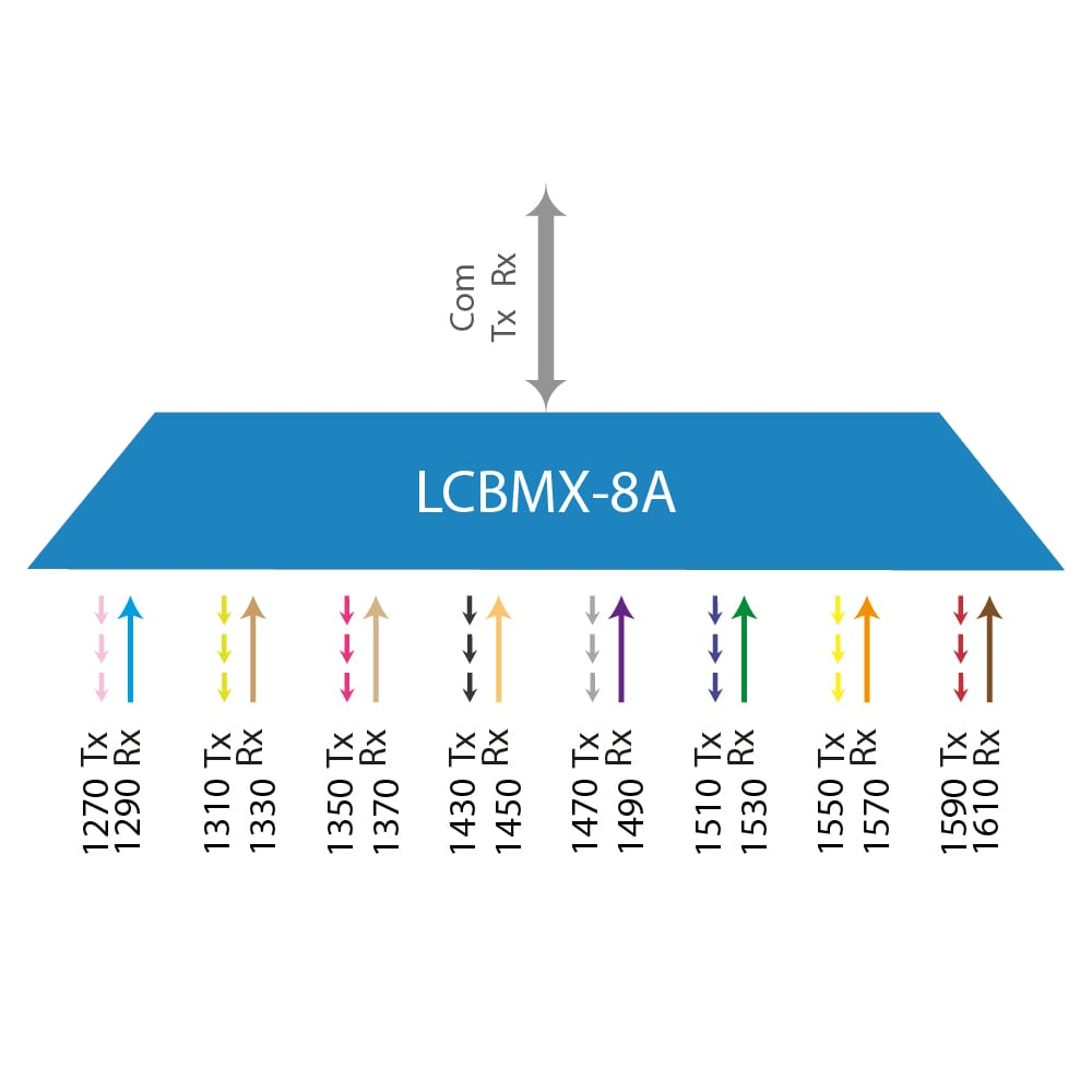 LCBMX-8AB-icon1-01