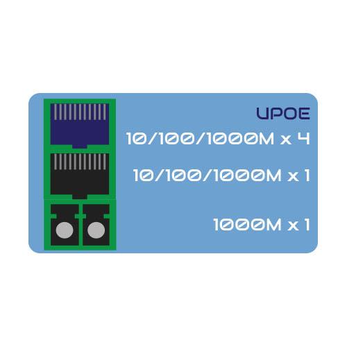 LPG6-4PU-1SFP