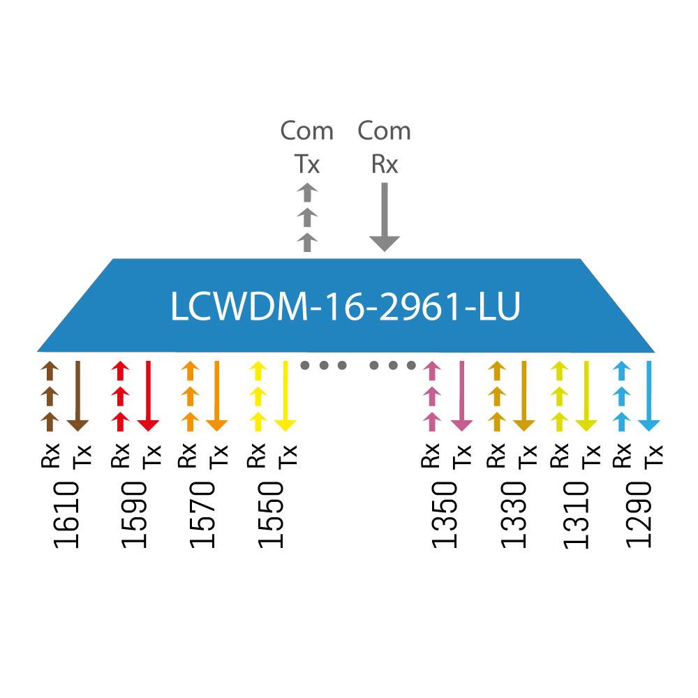 LCMRM 16 2961 LU thumbnail 05