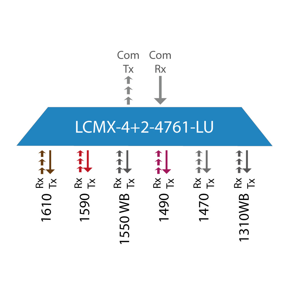LCMX-4+2-4761-LU-thumbnail-05