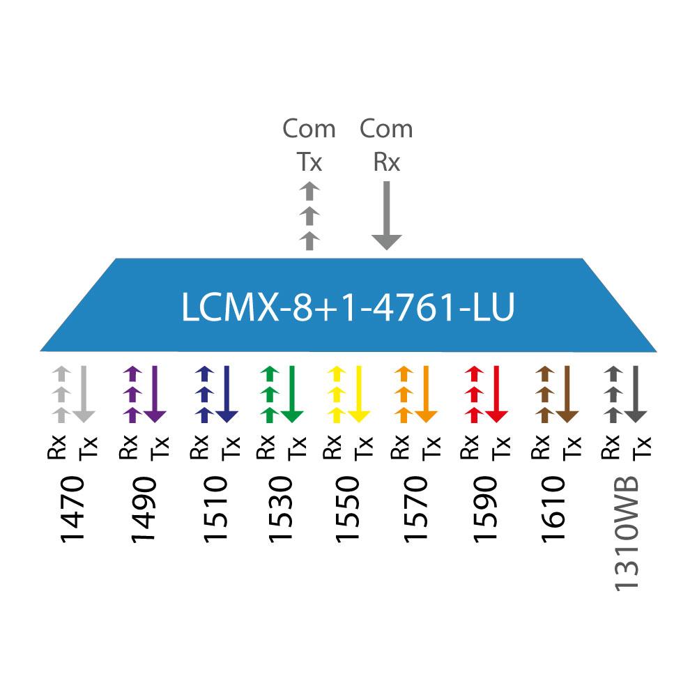 LCMX-8+1-4761-LU-thumbnail-05