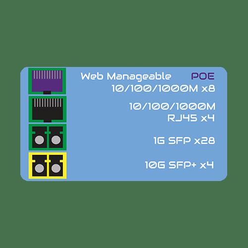 44 ports - LPG44-8Px-28G-4T-M icon-02