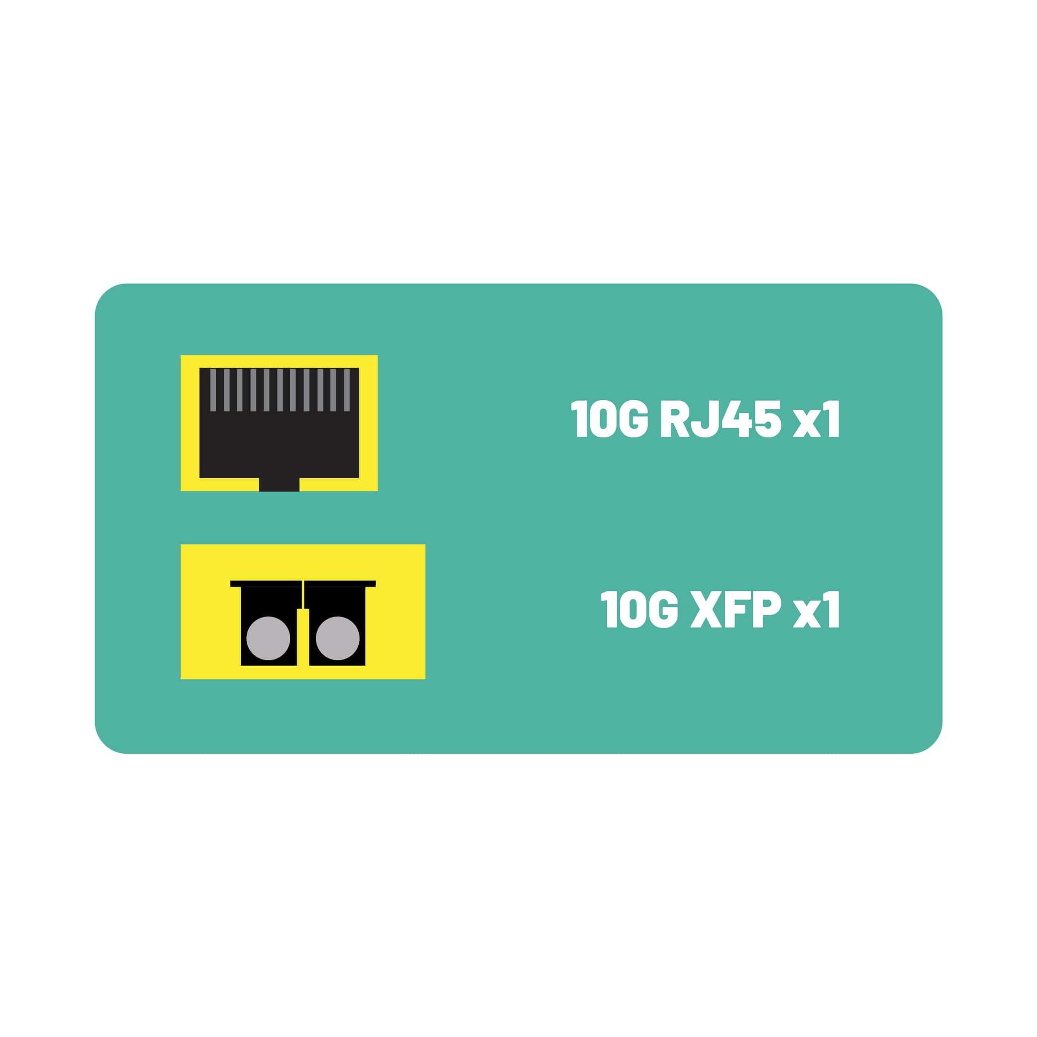 LTX-MC-RJ45+XFP