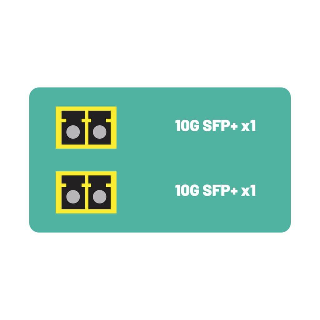LTX-MC SFP+SFP