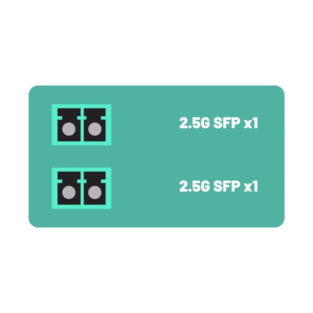 LX2-2SFP