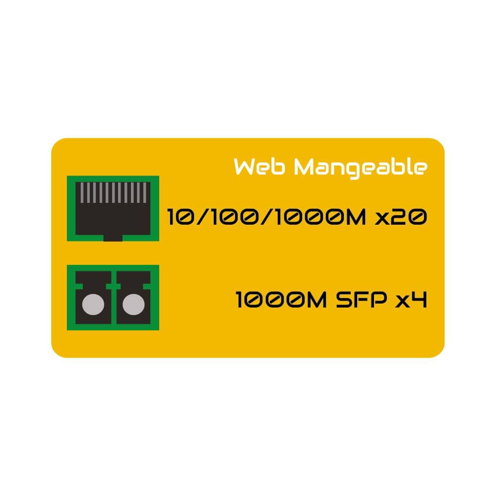 24 Ports LIMOX24 4SFP icon