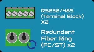 Control data fiber system LFRMRS24 search icon