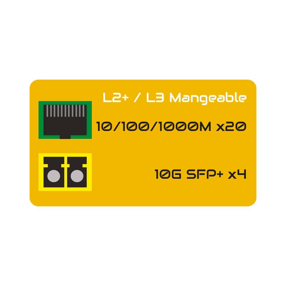 24 Ports LIROX24 4TG icon 02