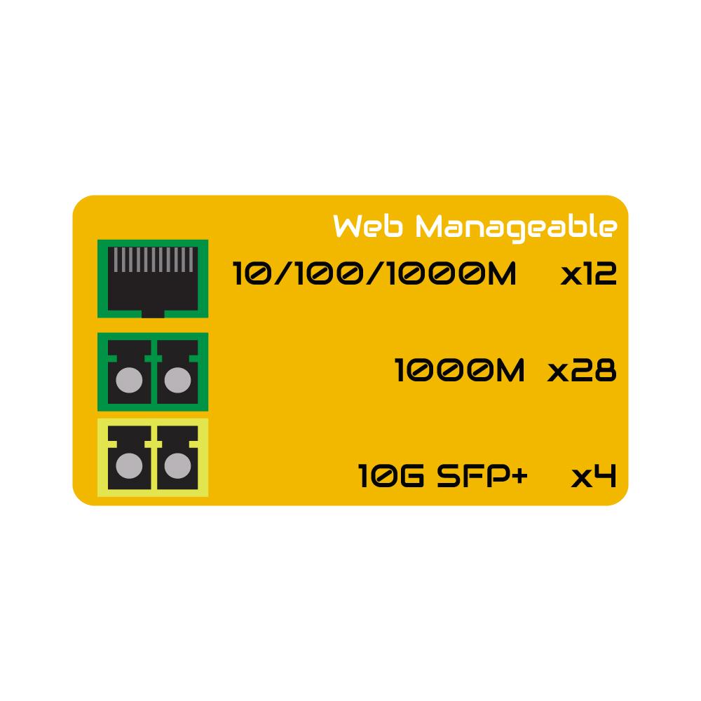 LIMOX44-28SFP-4TG-icon-03