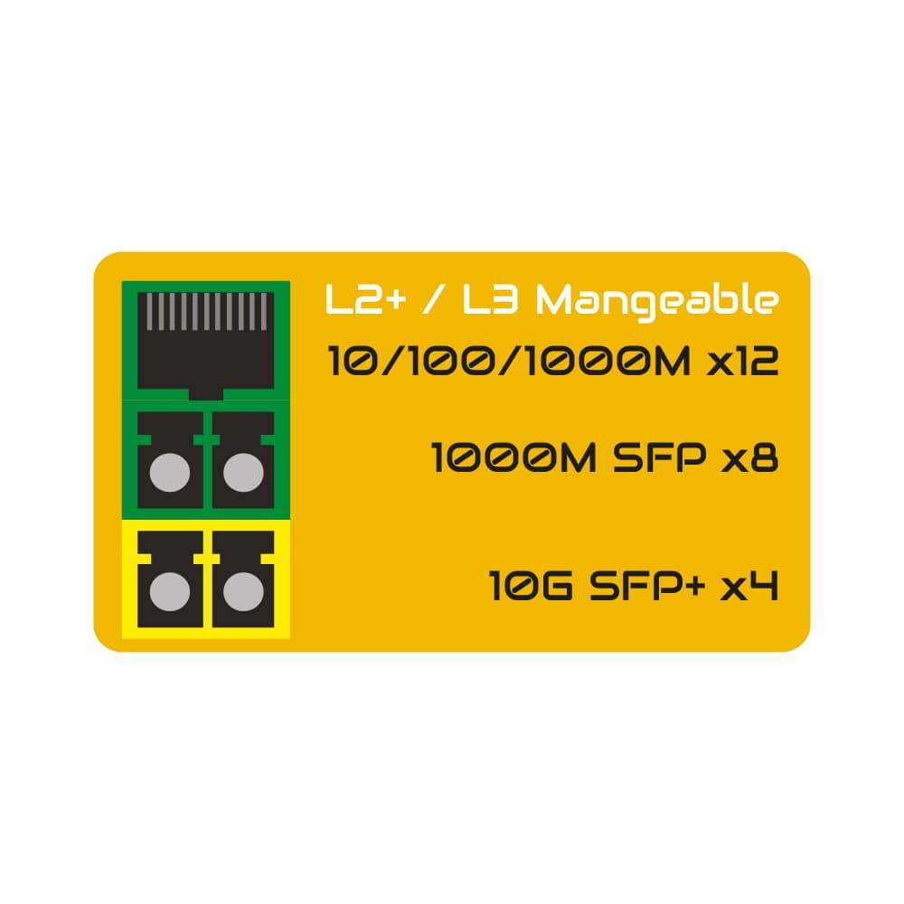 LIROX24 8SFP 4TG icon 01 min