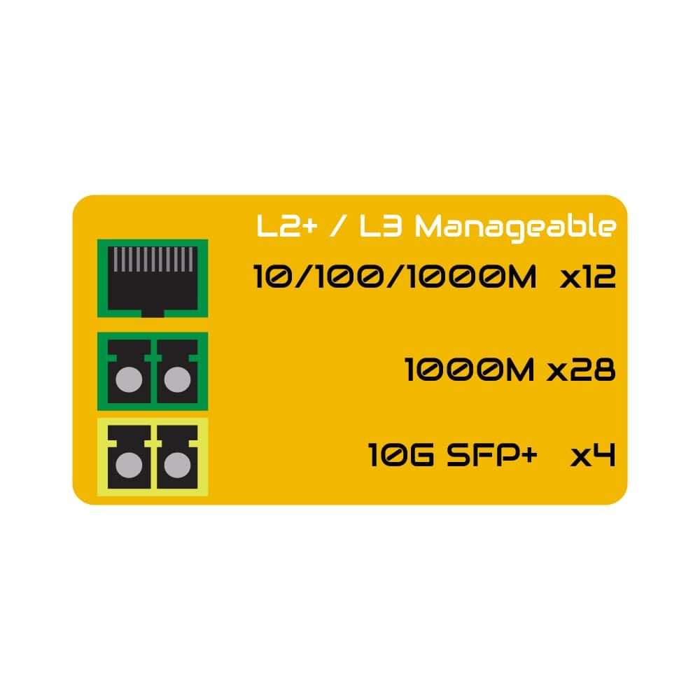 LIROX44-28SFP-4TG -icon-02