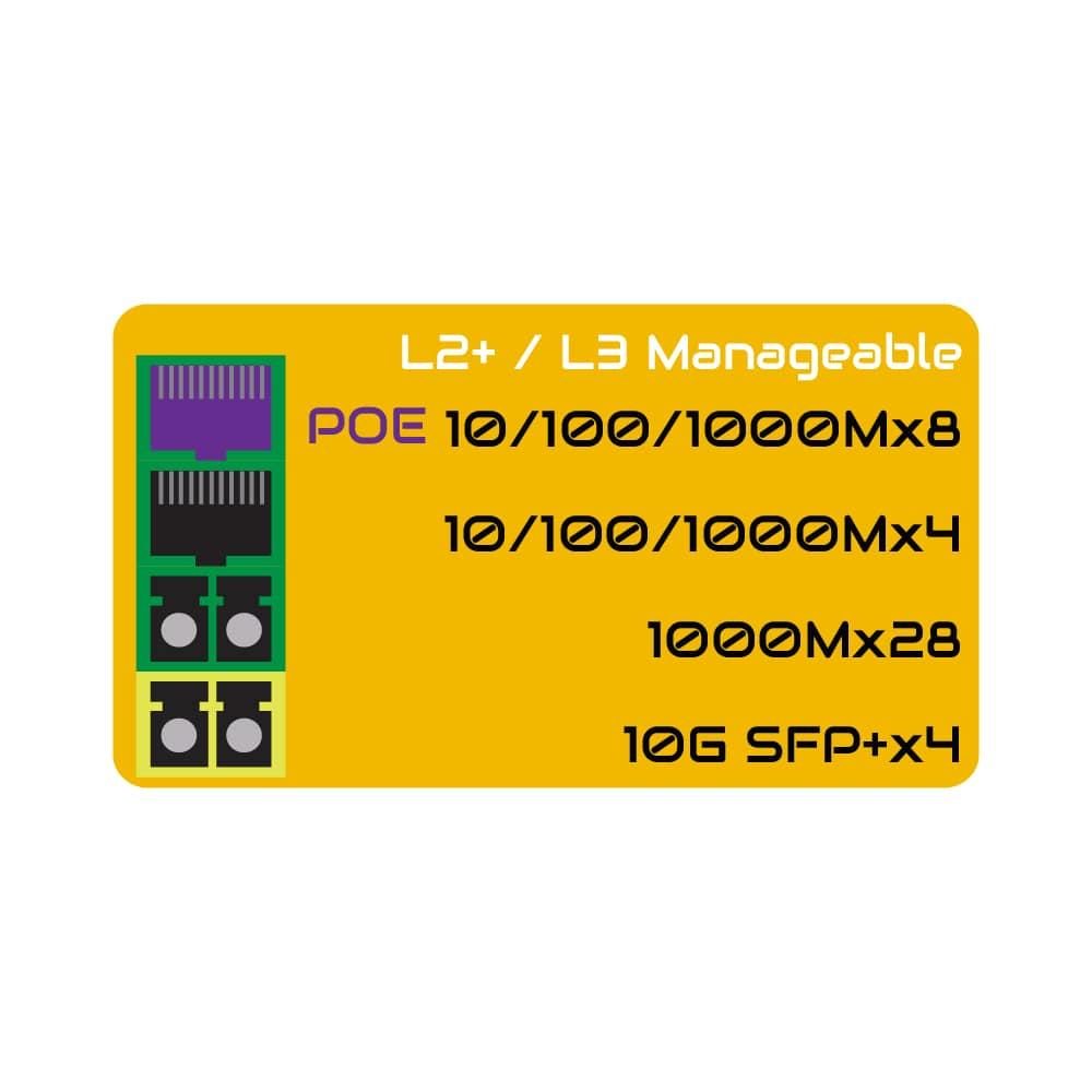 LIRPOX44-28SFP-4TG-icon-02