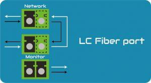 Fiber Tap -LFP-DF3070_icon