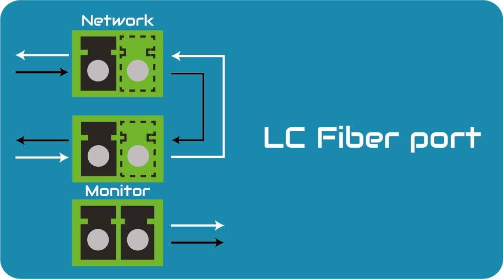 Fiber Tap LFP - icon